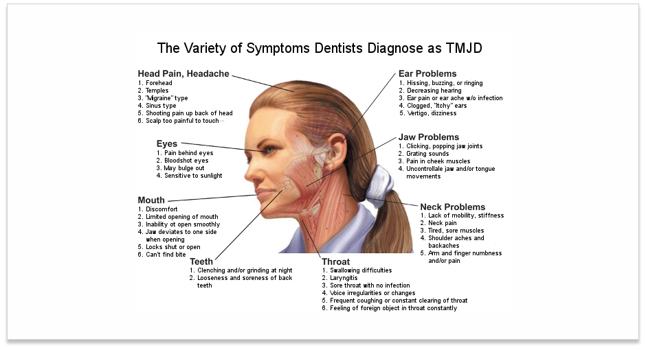 TMJ Treatment | Treat Your TMJ Symptoms & Free Yourself from TMJ Pain